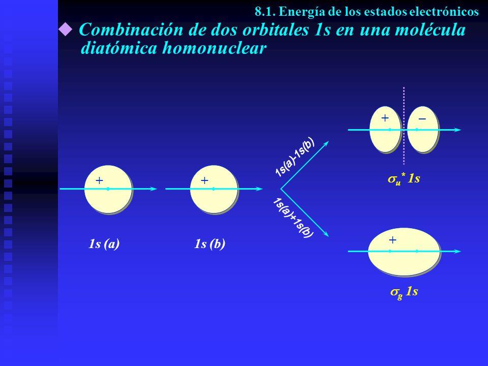 Notación del estado fundamental del O 2 3 g Simetría: 8 tipo g 8 tipo u g g 1s g 2s u 2p g 2p ( g 1s) 2 ( * u 1s) 2 ( g 2s) 2 ( * u 2s) 2 ( g 2p) 2 ( u 2p) 4 ( * g 2p) 2 1 g 1 g 2S+1 = 3 2S+1 = 1 8.2.