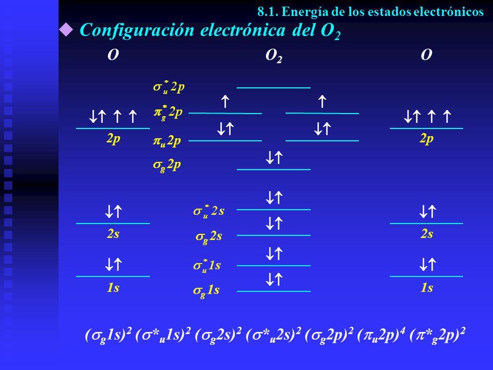 Configuración electrónica del O 2 8.1. Energía de los estados electrónicos OO2O2 O 1s 2s 2p 1s 2s 2p g 1s g 2s u 2p g 2p ( g 1s) 2 ( * u 1s) 2 ( g 2s)