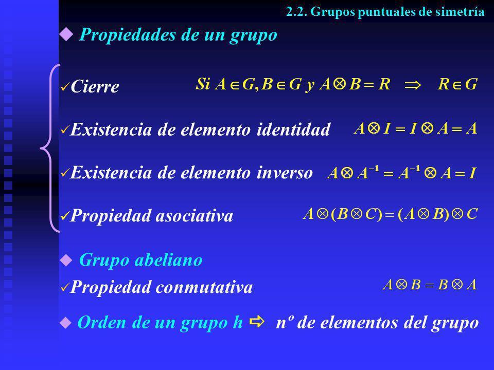 Cierre Existencia de elemento identidad Existencia de elemento inverso Propiedad conmutativa Orden de un grupo h nº de elementos del grupo Propiedad a