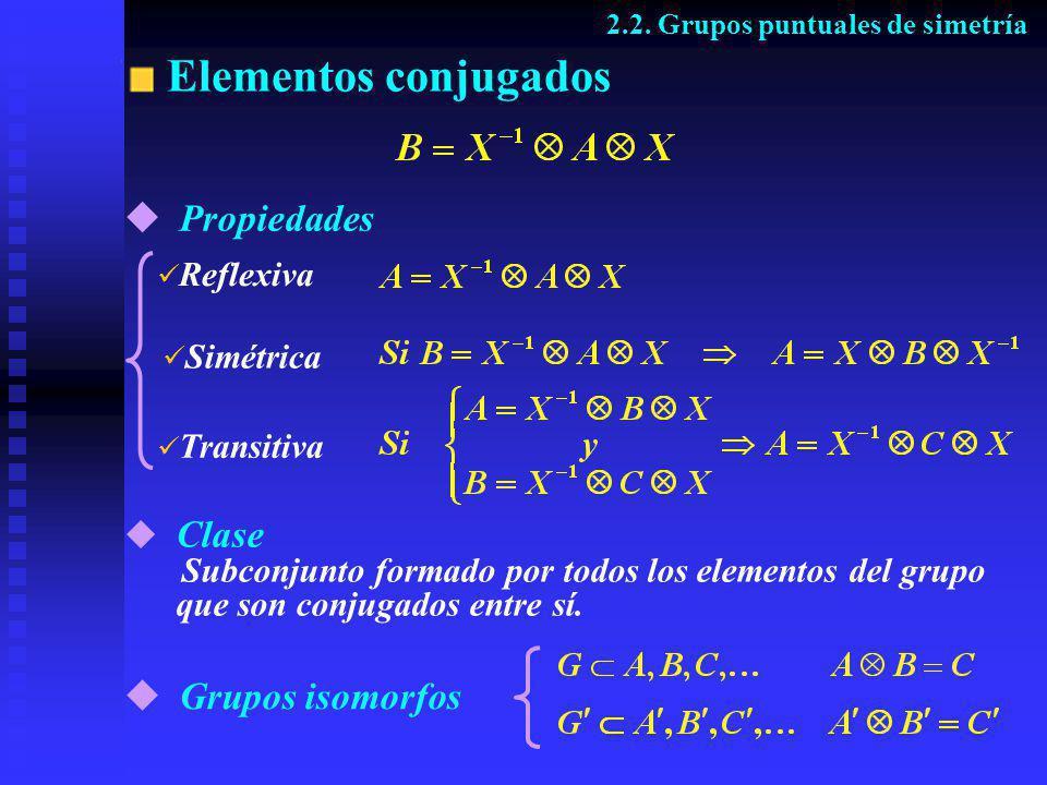Reflexiva Simétrica Transitiva Clase Subconjunto formado por todos los elementos del grupo que son conjugados entre sí. Grupos isomorfos Elementos con