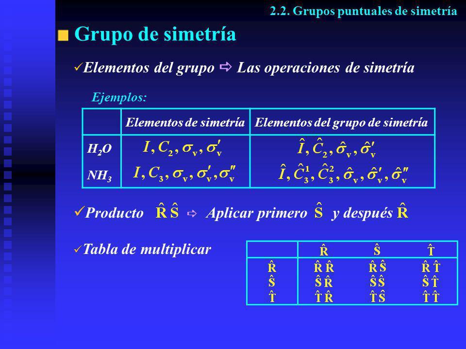 Elementos del grupo Las operaciones de simetría Ejemplos: Elementos de simetríaElementos del grupo de simetría H2OH2O NH 3 Tabla de multiplicar Produc