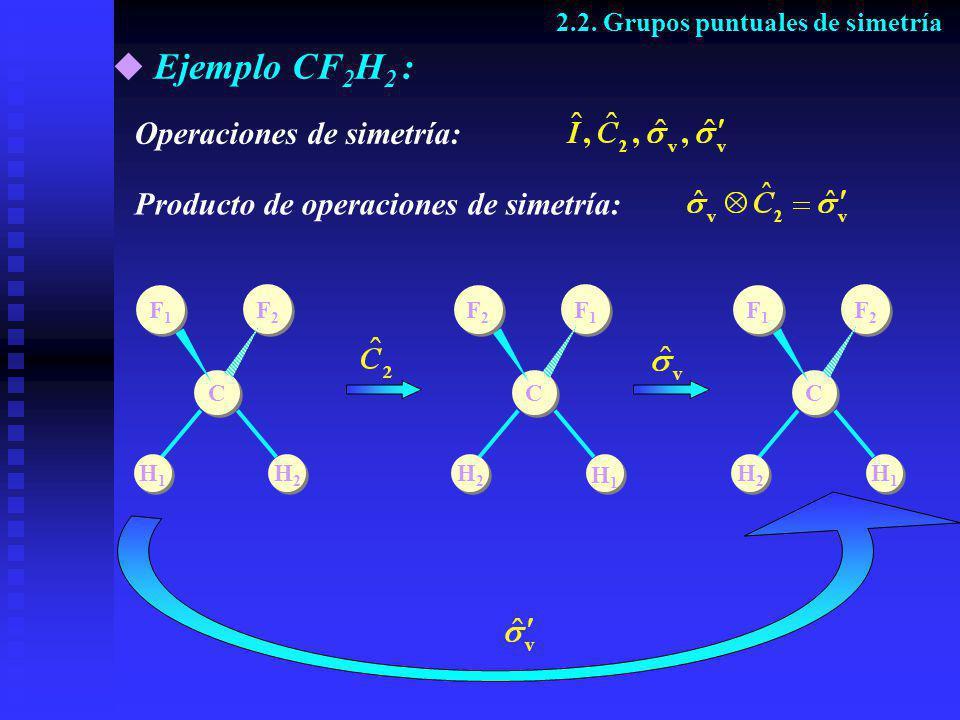 F2F2 H2H2 C F1F1 H1H1 F1F1 H1H1 C F2F2 H2H2 H1H1 C H2H2 F2F2 F1F1 Ejemplo CF 2 H 2 : 2.2. Grupos puntuales de simetría Operaciones de simetría: Produc