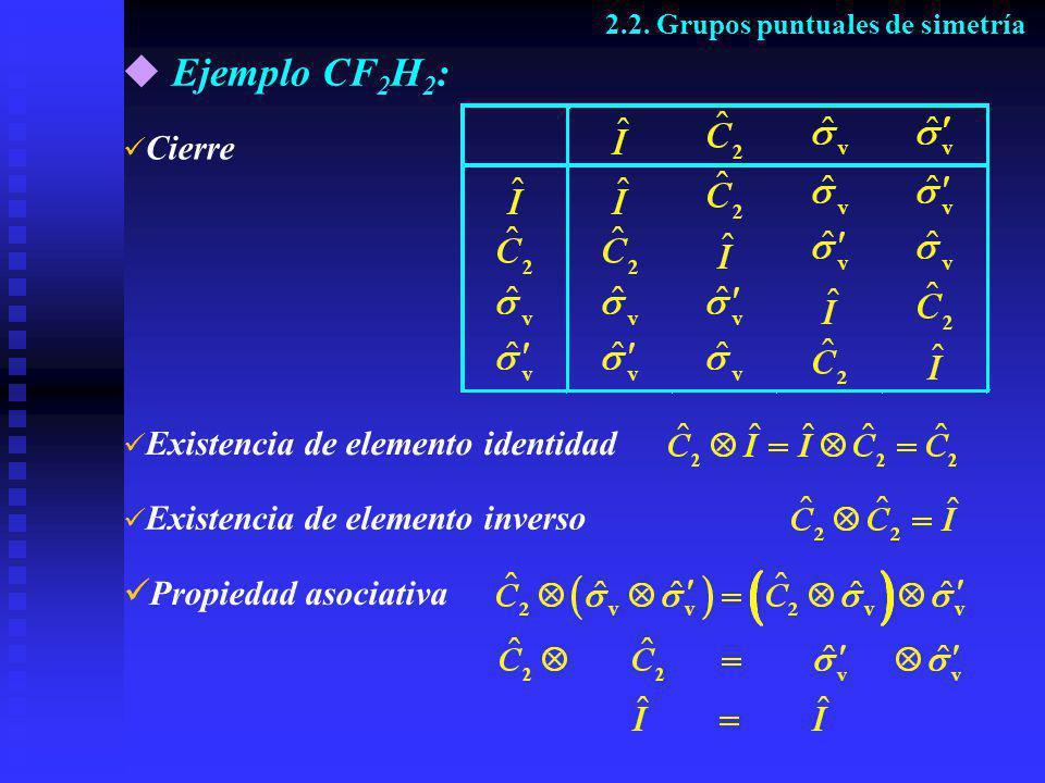 Existencia de elemento inverso Propiedad asociativa Existencia de elemento identidad Ejemplo CF 2 H 2 : 2.2. Grupos puntuales de simetría Cierre