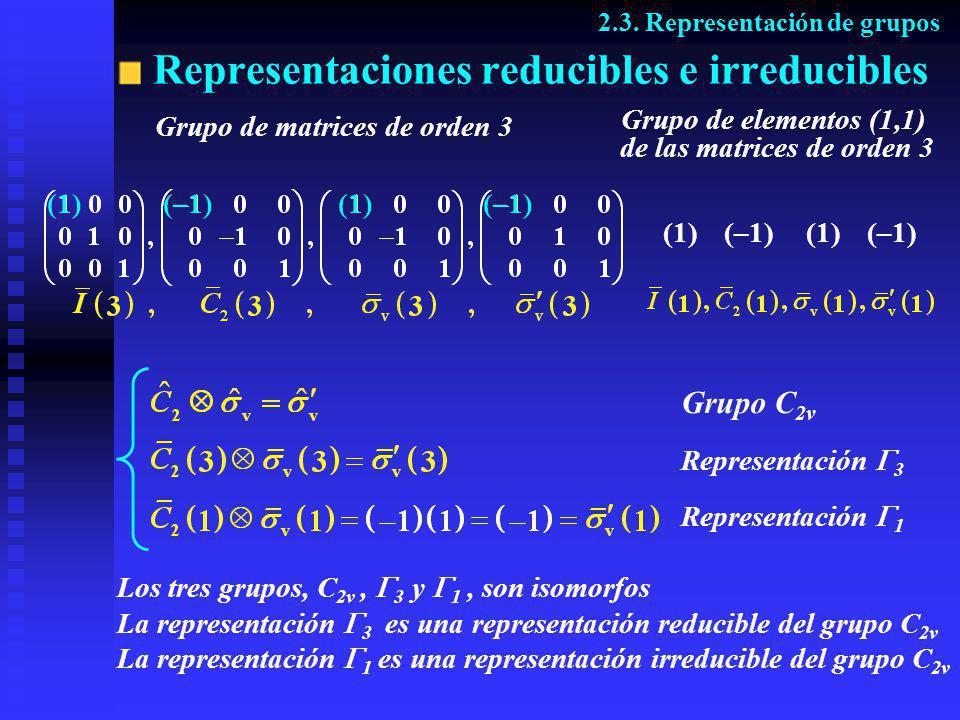Representaciones reducibles e irreducibles 2.3. Representación de grupos Grupo de matrices de orden 3 Los tres grupos, C 2v, 3 y 1, son isomorfos La r