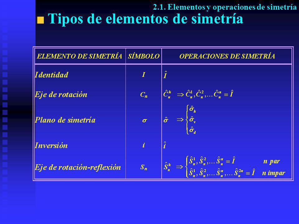 HH O C2C2 v v O v C2C2 HH Ejemplo: H 2 0 2.1. Elementos y operaciones de simetría