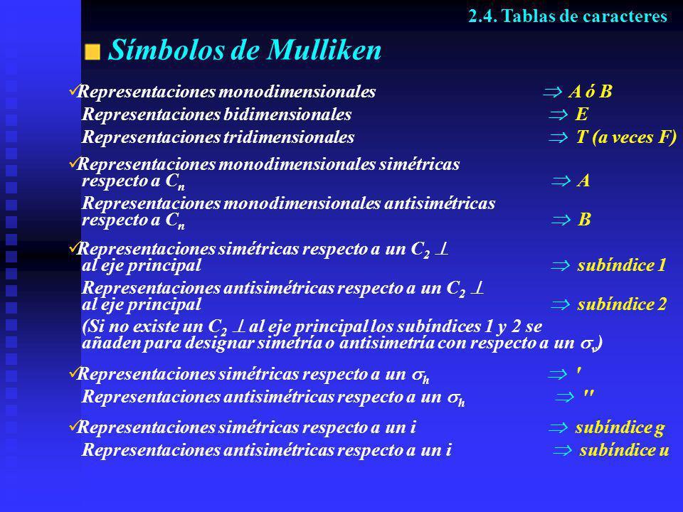 Símbolos de Mulliken Representaciones monodimensionales A ó B Representaciones bidimensionales E Representaciones tridimensionales T (a veces F) Repre