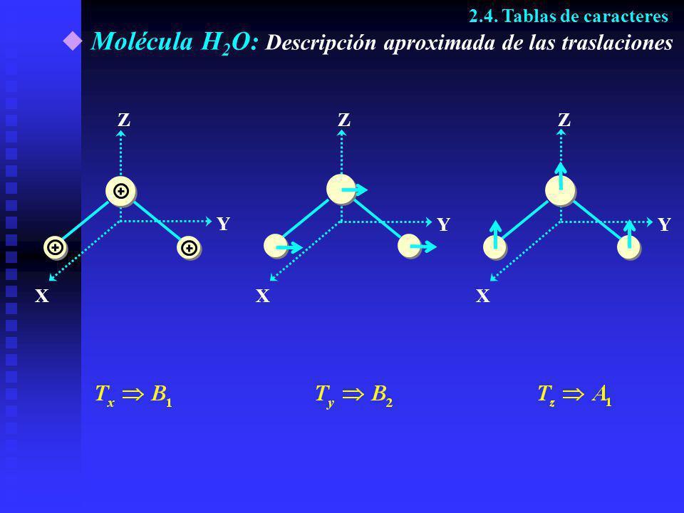 Molécula H 2 O: Descripción aproximada de las traslaciones Z Y X Z Y X Z Y X 2.4. Tablas de caracteres