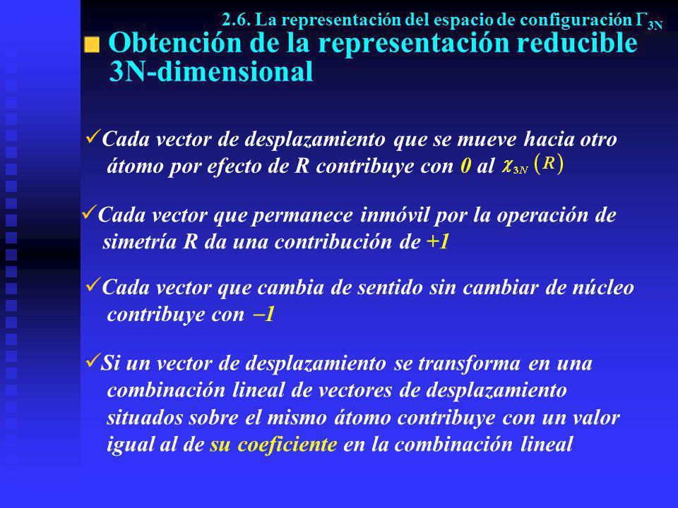 Obtención de la representación reducible 3N-dimensional Cada vector que permanece inmóvil por la operación de simetría R da una contribución de +1 Cad