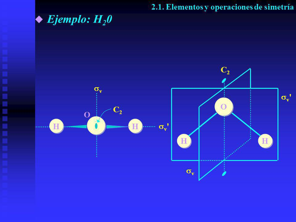 HH O C2C2 v v ' O v C2C2 HH Ejemplo: H 2 0 2.1. Elementos y operaciones de simetría