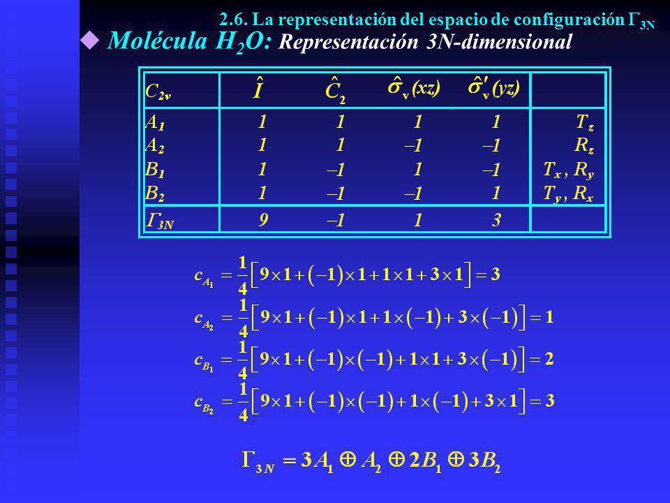 Molécula H 2 O: Representación 3N-dimensional 2.6. La representación del espacio de configuración 3N