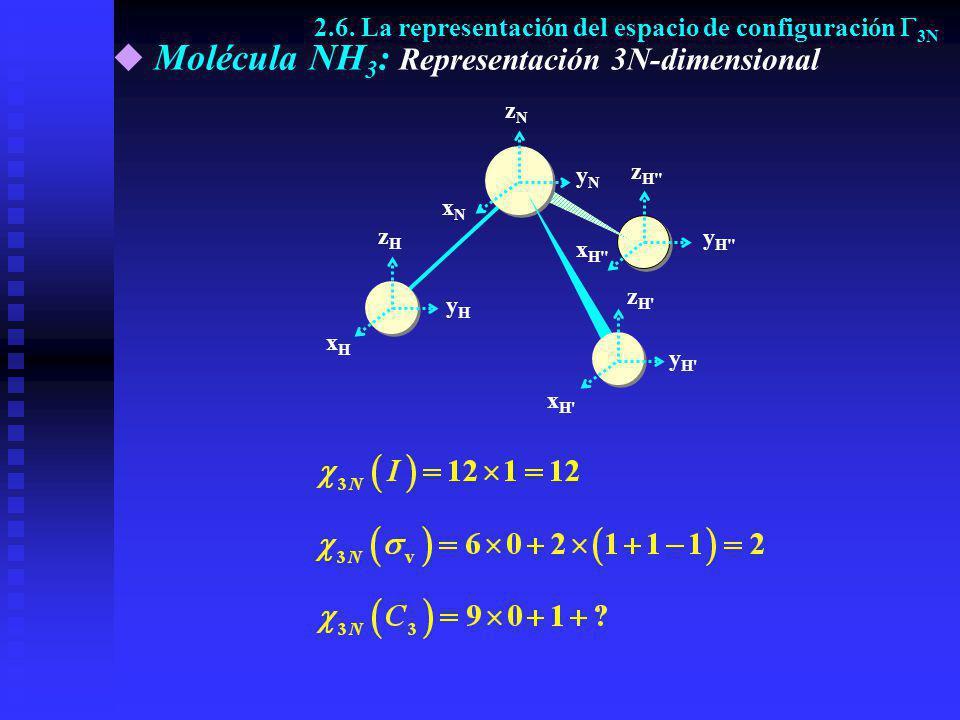 Molécula NH 3 : Representación 3N-dimensional yHyH xHxH zHzH y H' x H' z H' y H