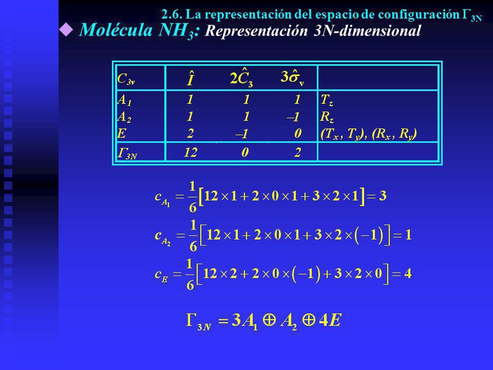 Molécula NH 3 : Representación 3N-dimensional 2.6. La representación del espacio de configuración 3N