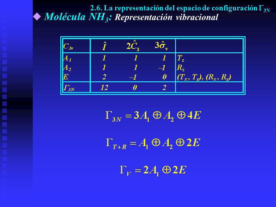 Molécula NH 3 : Representación vibracional 2.6. La representación del espacio de configuración 3N