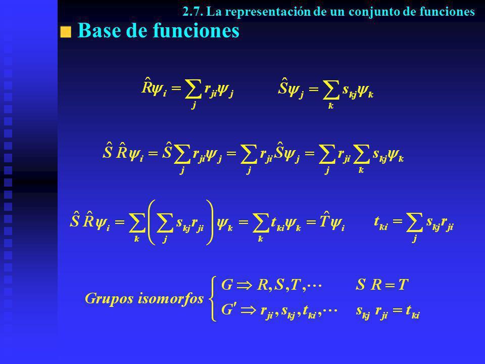 Base de funciones 2.7. La representación de un conjunto de funciones