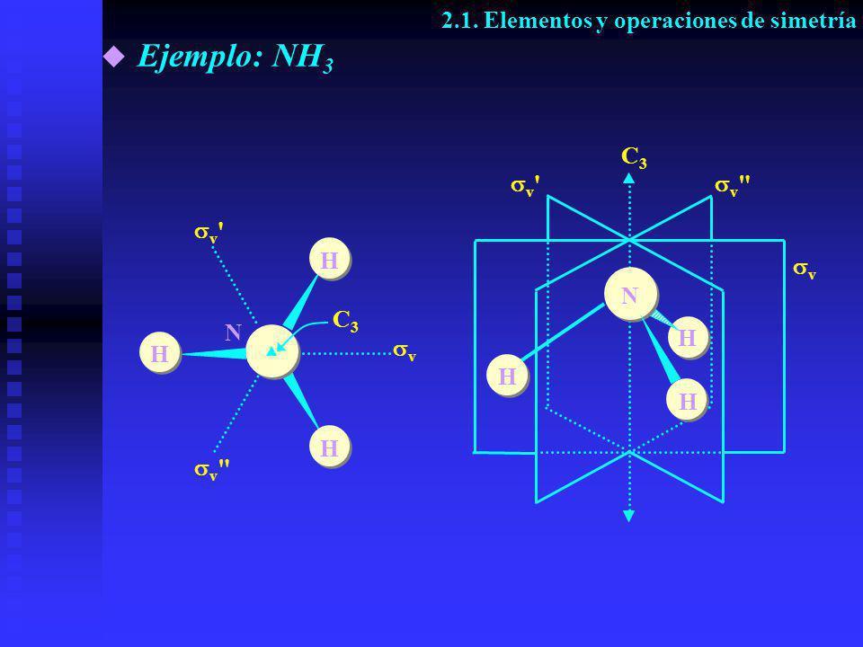 N v H1H1 H3H3 H2H2 v v N v H3H3 H2H2 H1H1 v v N v H3H3 H1H1 H2H2 v v Ejemplo NH 3 : Producto de operaciones de simetría 2.2.