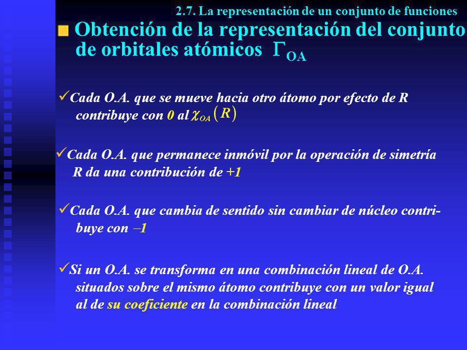 Obtención de la representación del conjunto de orbitales atómicos OA Cada O.A. que permanece inmóvil por la operación de simetría R da una contribució