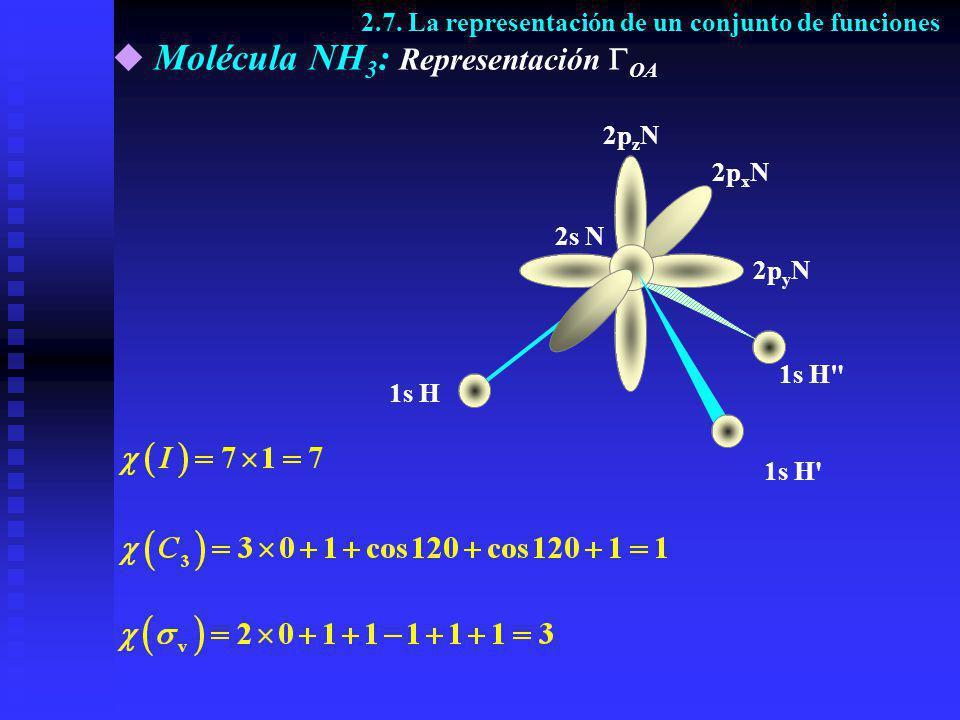 Molécula NH 3 : Representación OA 2p z N 2p y N 1s H