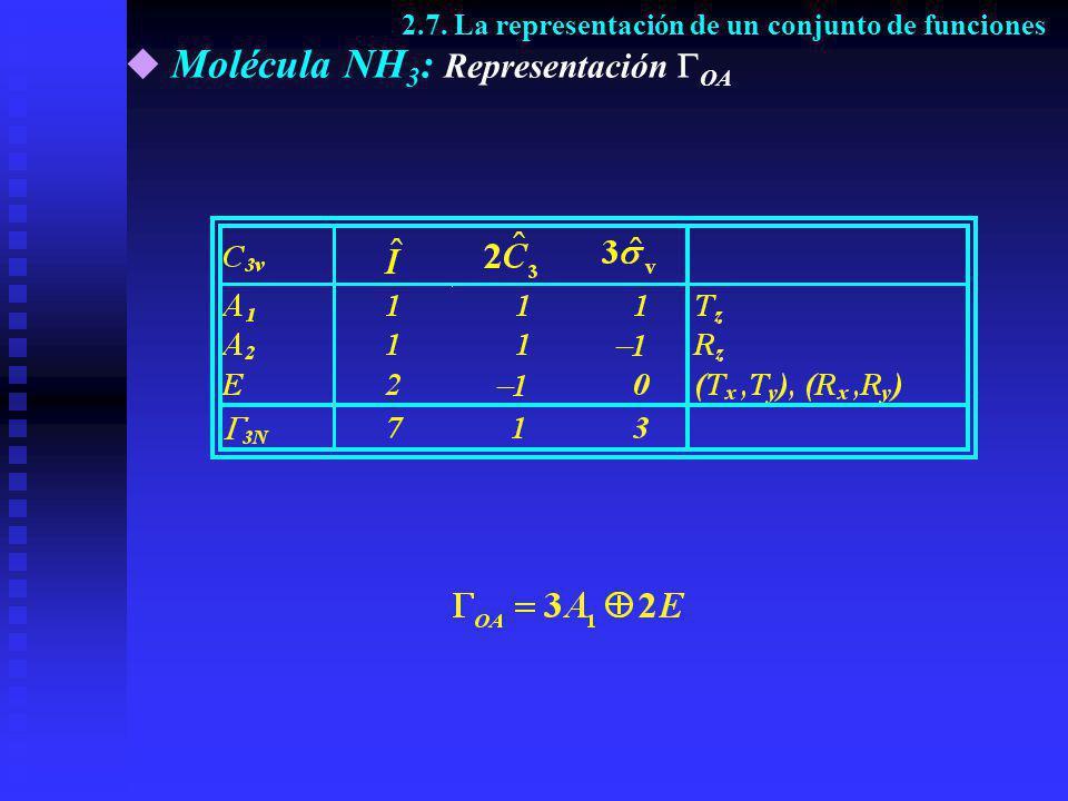 Molécula NH 3 : Representación OA 2.7. La representación de un conjunto de funciones