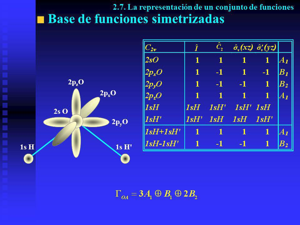 Base de funciones simetrizadas 2p z O 2p y O 1s H'1s H 2s O 2p x O 2.7. La representación de un conjunto de funciones