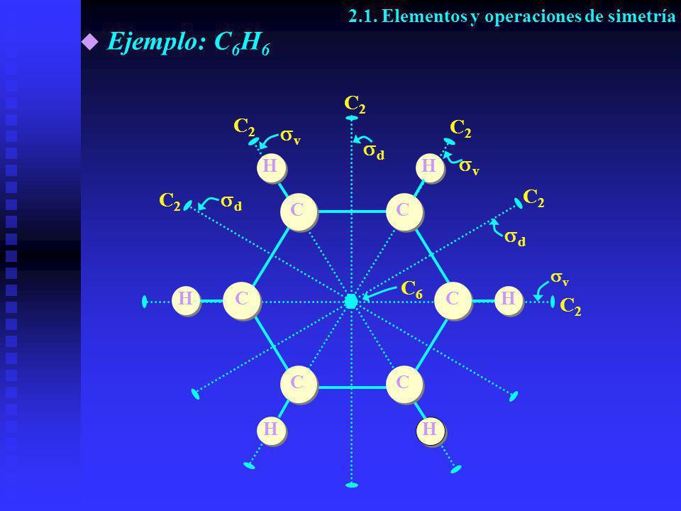 Molécula NH 3 : Representación 3N-dimensional 2.6.