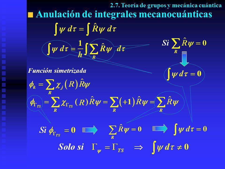 Anulación de integrales mecanocuánticas 2.7. Teoría de grupos y mecánica cuántica Función simetrizada