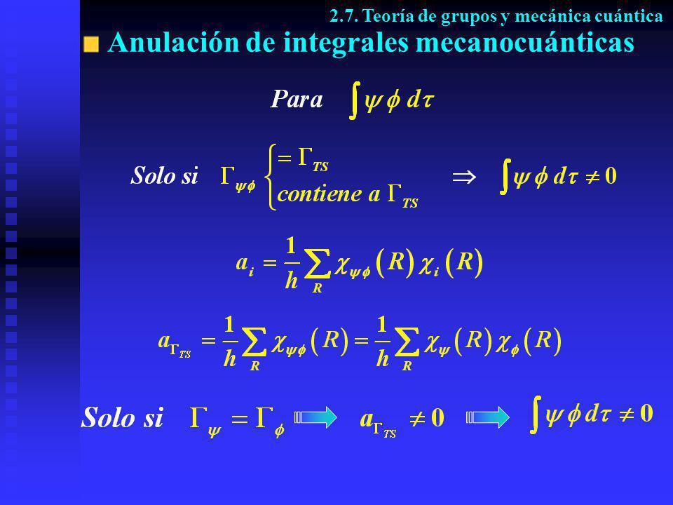 Anulación de integrales mecanocuánticas 2.7. Teoría de grupos y mecánica cuántica