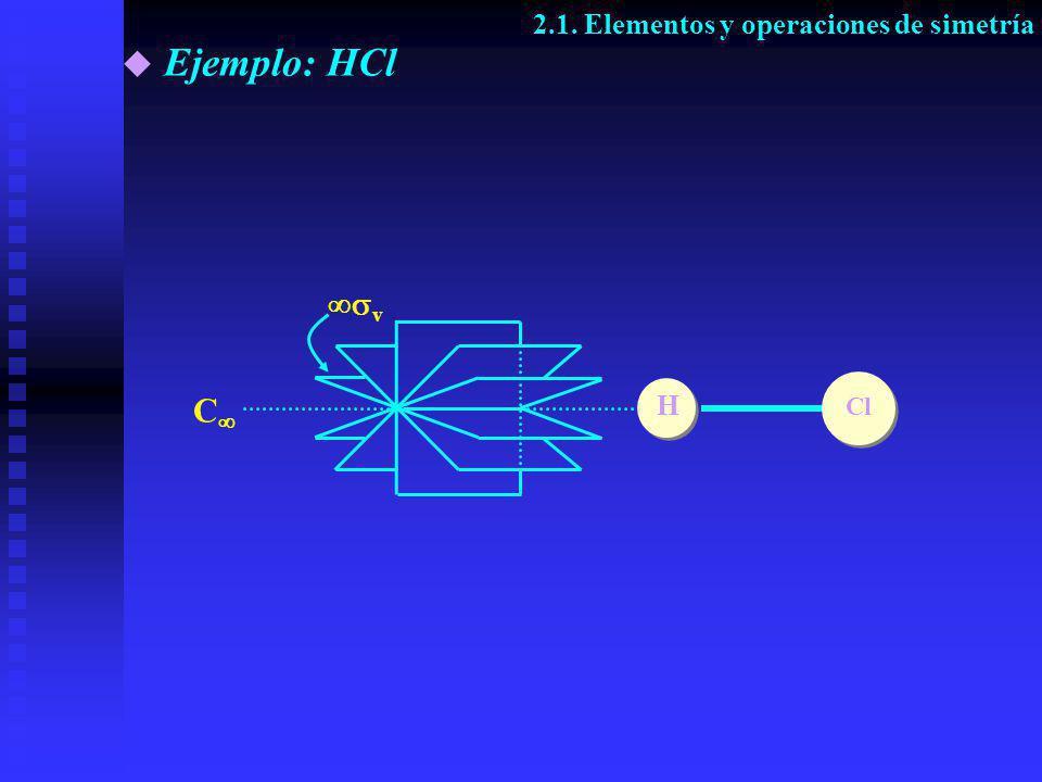 C v H Cl Ejemplo: HCl 2.1. Elementos y operaciones de simetría