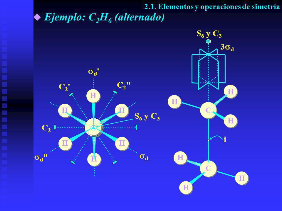 Obtención de la representación reducible 3N-dimensional Cada vector que permanece inmóvil por la operación de simetría R da una contribución de +1 Cada vector que cambia de sentido sin cambiar de núcleo contribuye con 1 Si un vector de desplazamiento se transforma en una combinación lineal de vectores de desplazamiento situados sobre el mismo átomo contribuye con un valor igual al de su coeficiente en la combinación lineal Cada vector de desplazamiento que se mueve hacia otro átomo por efecto de R contribuye con 0 al 2.6.
