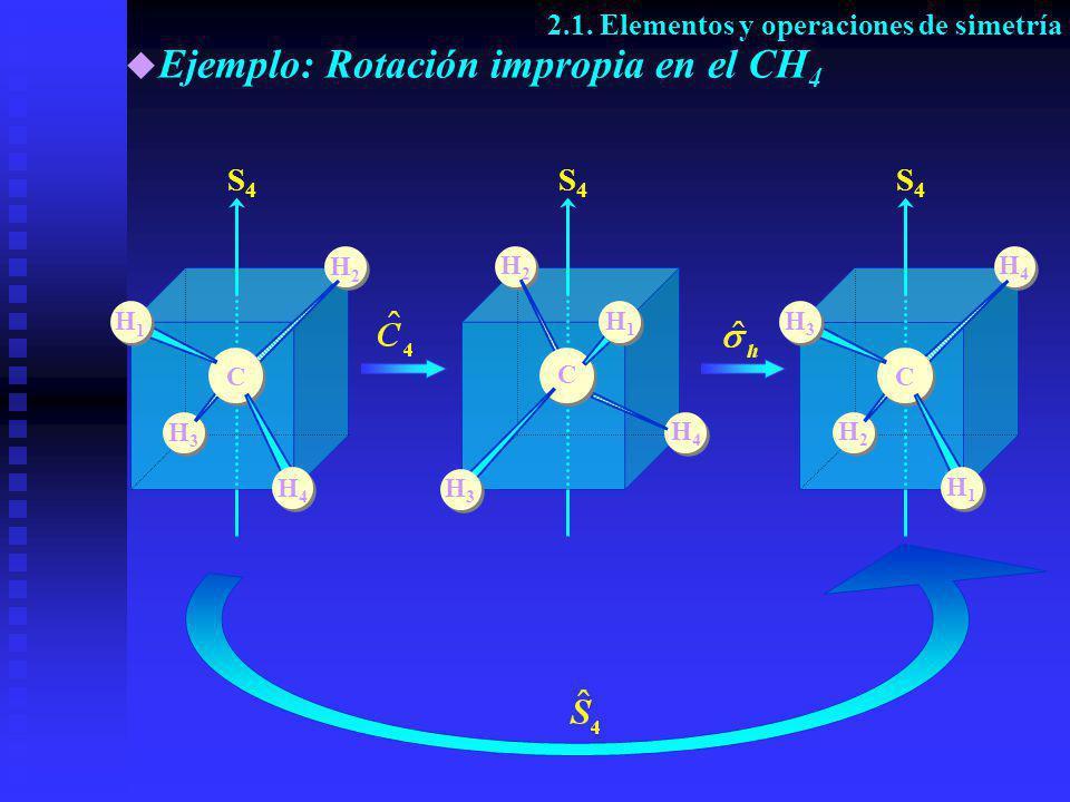 H2H2 H3H3 C H4H4 H1H1 S4S4 H2H2 H4H4 S4S4 C H1H1 H3H3 H4H4 H2H2 C H1H1 H3H3 S4S4 Ejemplo: Rotación impropia en el CH 4 2.1. Elementos y operaciones de