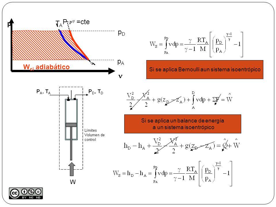 p pApA pDpD TATA P· =cte W ci adiabático Si se aplica Bernoulli aun sistema isoentrópico Si se aplica un balance de energía a un sistema isoentrópico