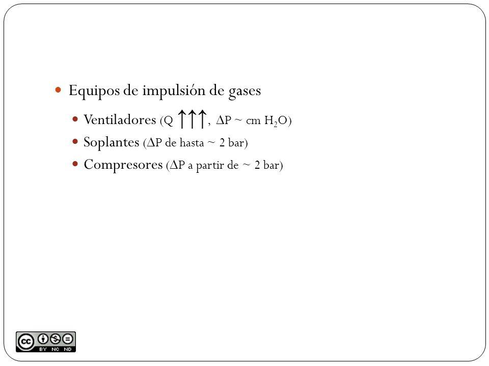 p V pApA pDpD 1 2 3 4 En Compresión: Masa descargada y Masa Residual Volumen Muerto M D + M R En Re-expansión: Masa Residual del Volumen Muerto M R 0, si volumen muerto nulo