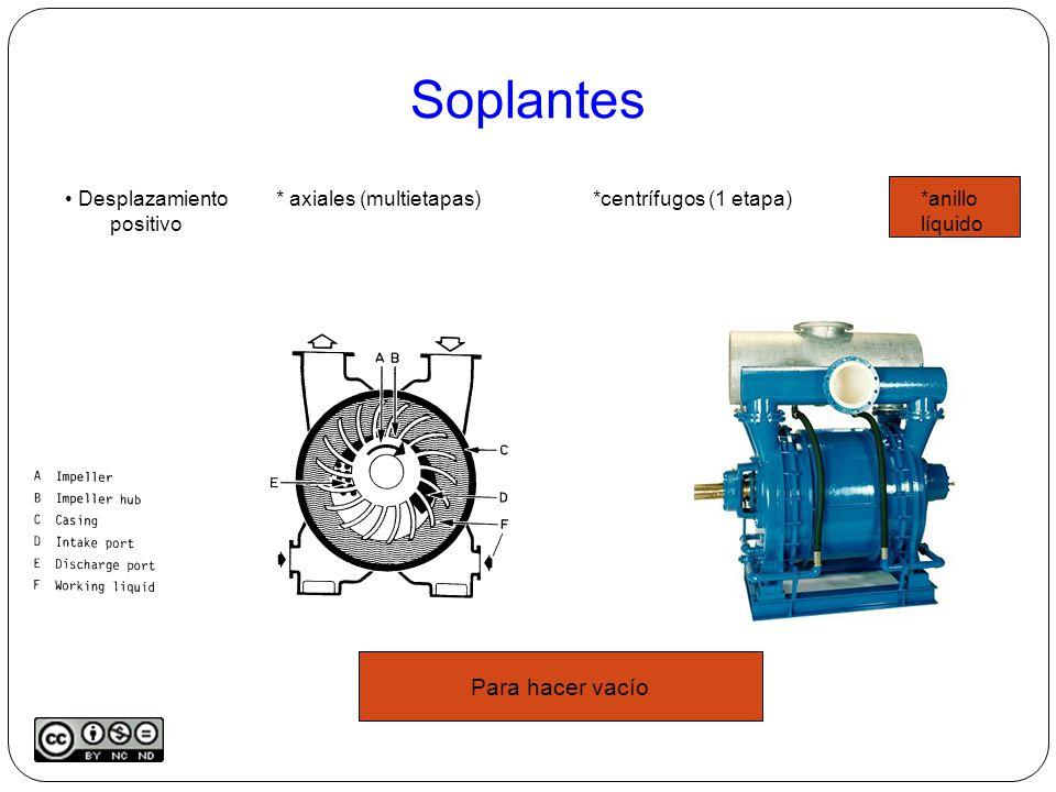 Soplantes Desplazamiento* axiales (multietapas)*centrífugos (1 etapa) *anillo positivo líquido Para hacer vacío