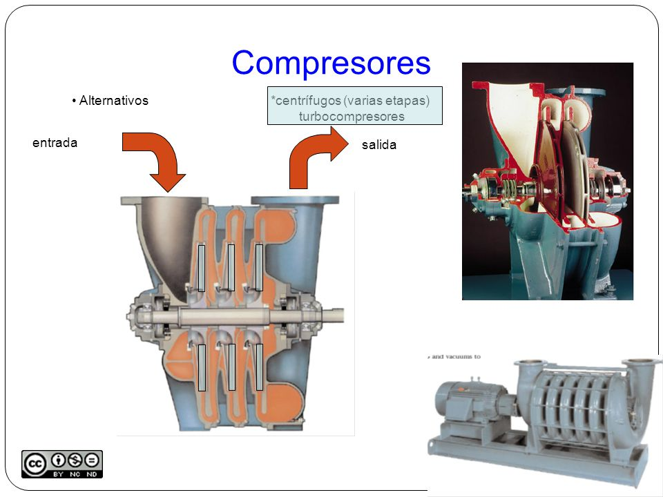 Compresores Alternativos*centrífugos (varias etapas) * rotativos turbocompresores entrada salida