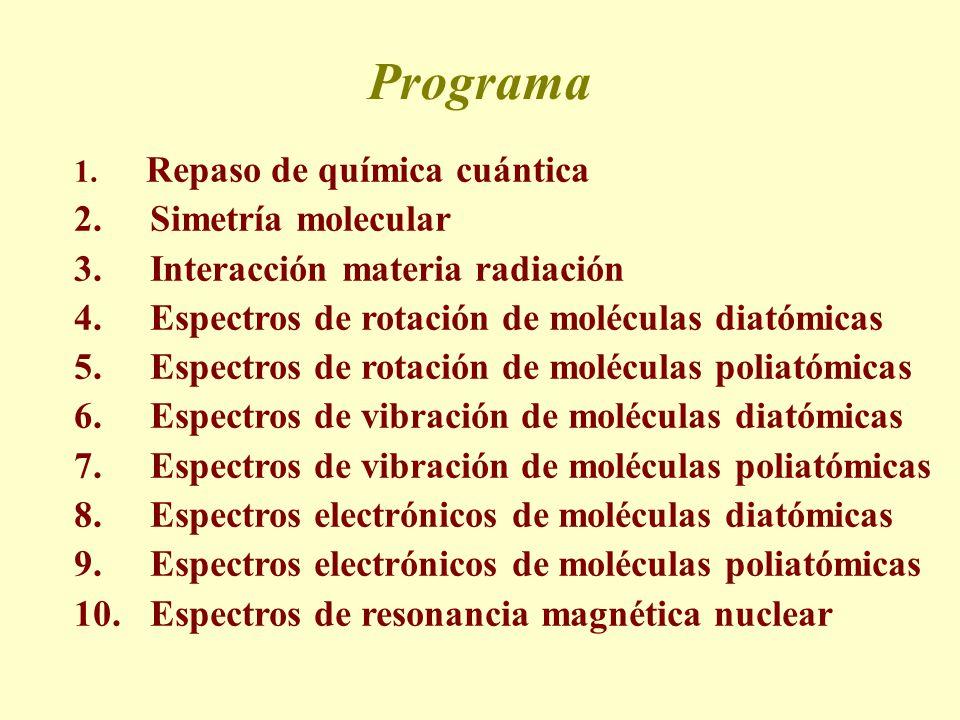Programa 1. Repaso de química cuántica 2. Simetría molecular 3. Interacción materia radiación 4. Espectros de rotación de moléculas diatómicas 5. Espe