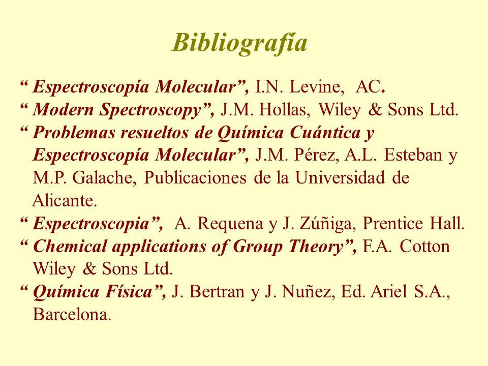 Bibliografía Espectroscopía Molecular, I.N. Levine, AC. Modern Spectroscopy, J.M. Hollas, Wiley & Sons Ltd. Problemas resueltos de Química Cuántica y