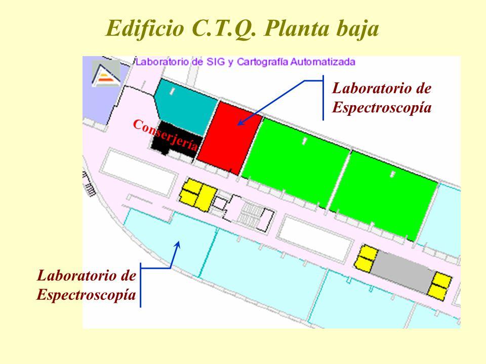 Edificio C.T.Q. Planta baja Laboratorio de Espectroscopía Laboratorio de Espectroscopía Conserjería