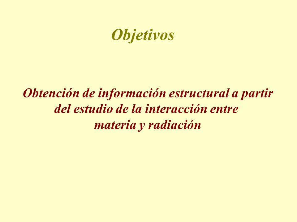 Objetivos Obtención de información estructural a partir del estudio de la interacción entre materia y radiación