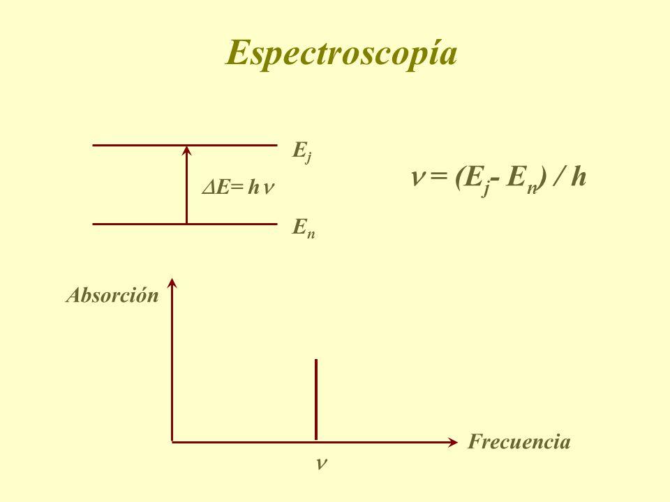 Separación de energías en una molécula E = E t + E r + E v + E e E t = Energía traslacional E r = Energía rotacional E v = Energía vibracional E e = Energía electrónica
