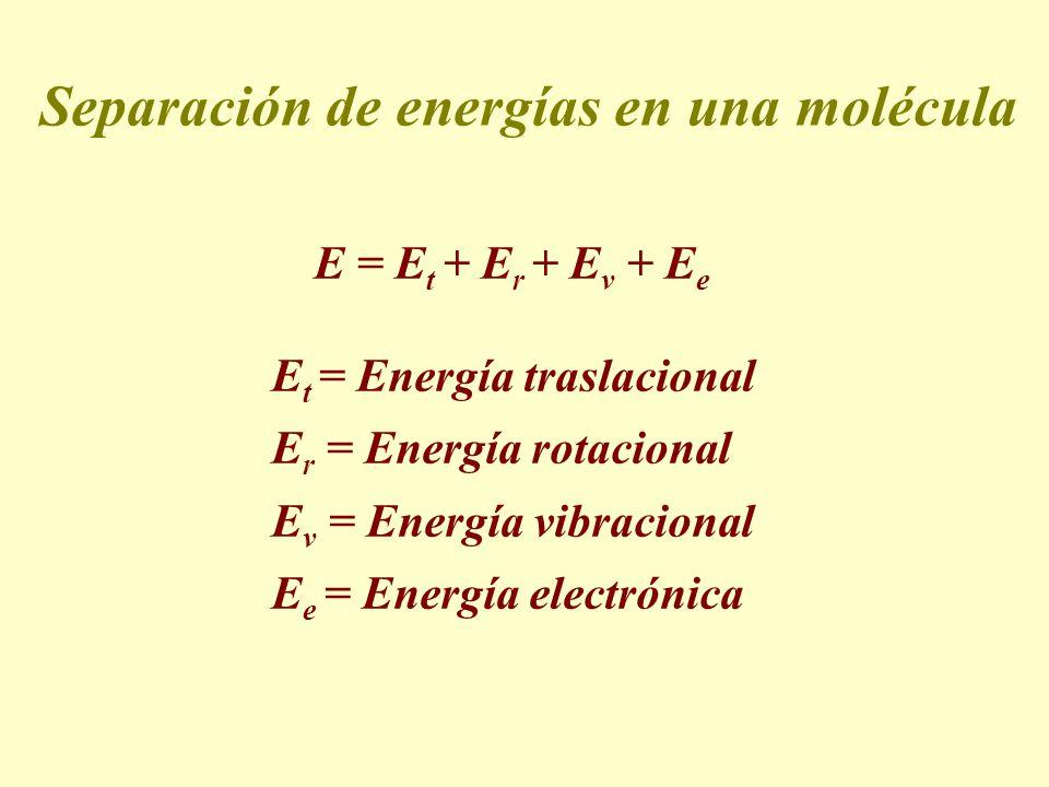 Separación de energías en una molécula E = E t + E r + E v + E e E t = Energía traslacional E r = Energía rotacional E v = Energía vibracional E e = E