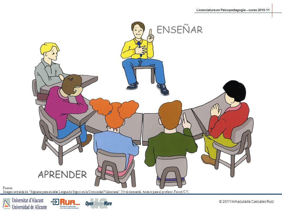 DIÁLOGO EN PAREJAS A: PREGUNTA SI B ES SORDO/A B: RESPONDE A: PREGUNTA SI B ES ALUMNO/A B: RESPONDE A: PREGUNTA DÓNDE HA APRENDIDO A SIGNAR B: DICE DÓNDE Diálogo 1: Diálogo 2: Licenciatura en Psicopedagogía – curso 2010-11 © 2011 Inmaculada Cascales Ruiz A: HACE UNA PREGUNTA A LA PERSONA: PROFESOR / ALUMNO SORDO / OYENTE MUJER / HOMBRE ENSEÑAR / APRENDER L.S.E.