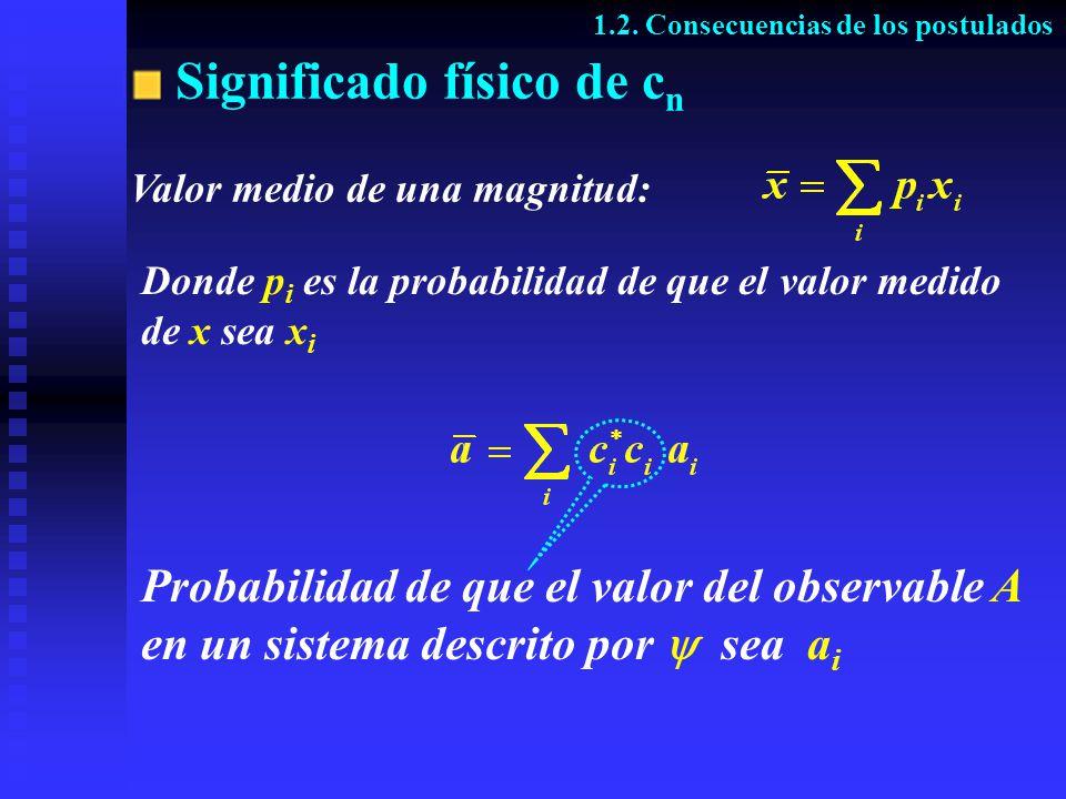 Valor medio de una magnitud: Probabilidad de que el valor del observable A en un sistema descrito por sea a i 1.2. Consecuencias de los postulados Don
