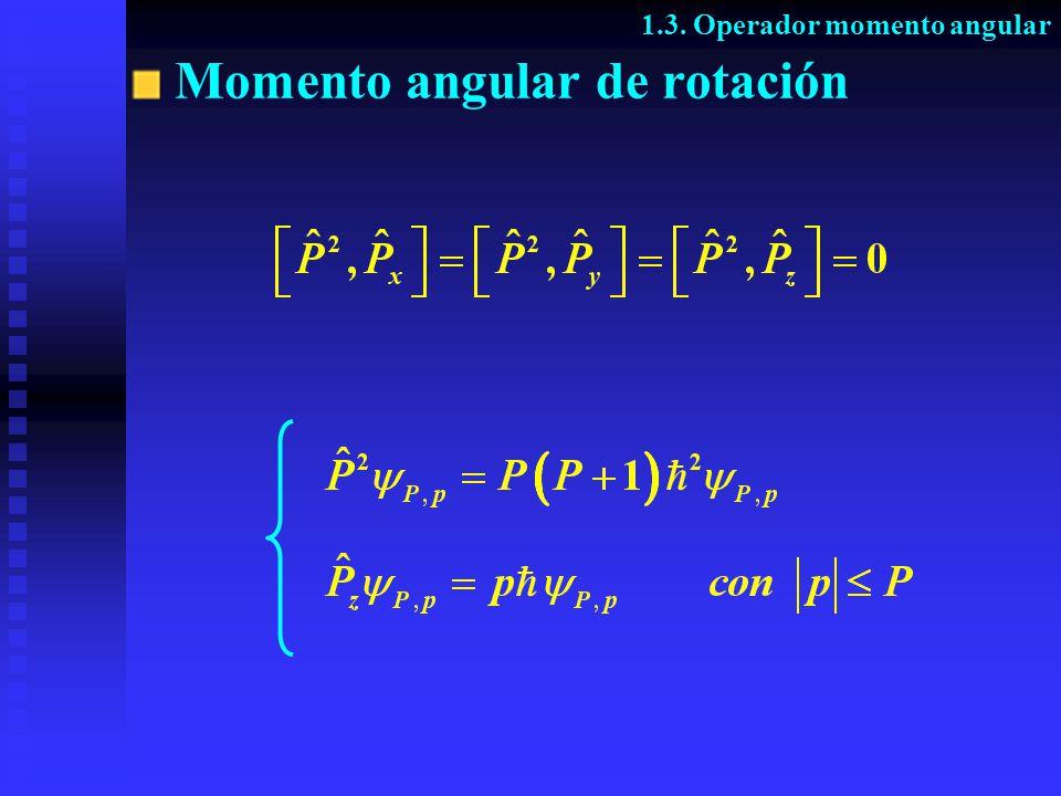 Momento angular de rotación 1.3. Operador momento angular
