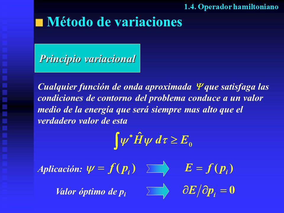 Método de variaciones Principio variacional 1.4. Operador hamiltoniano Cualquier función de onda aproximada que satisfaga las condiciones de contorno