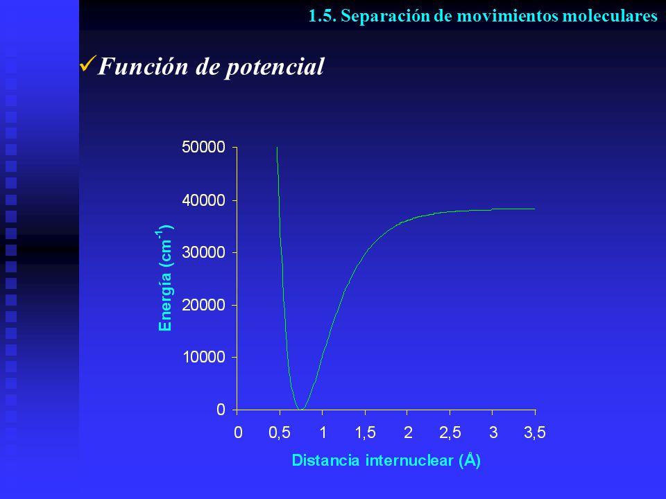 Función de potencial 1.5. Separación de movimientos moleculares