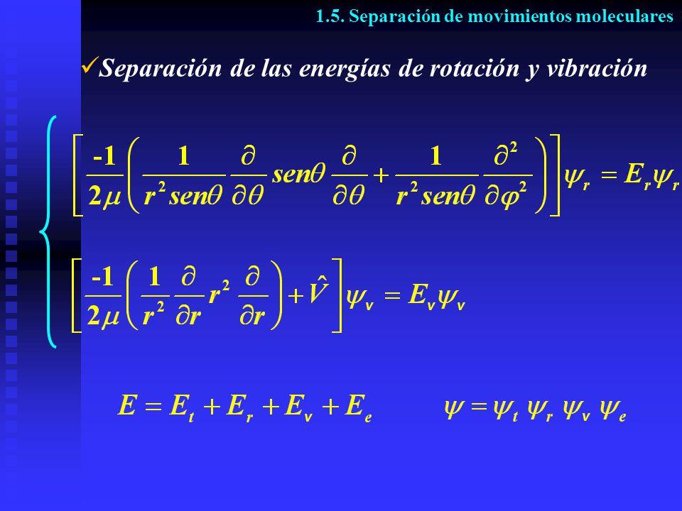 Separación de las energías de rotación y vibración 1.5. Separación de movimientos moleculares