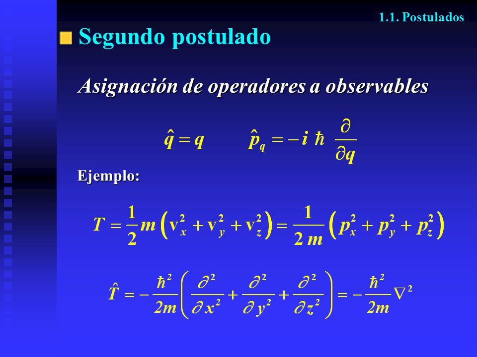 Ejemplo: 1.1. Postulados Segundo postulado Asignación de operadores a observables