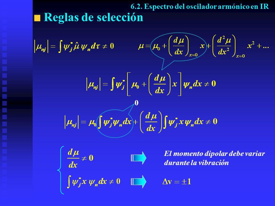 Reglas de selección 6.2. Espectro del oscilador armónico en IR El momento dipolar debe variar durante la vibración 0