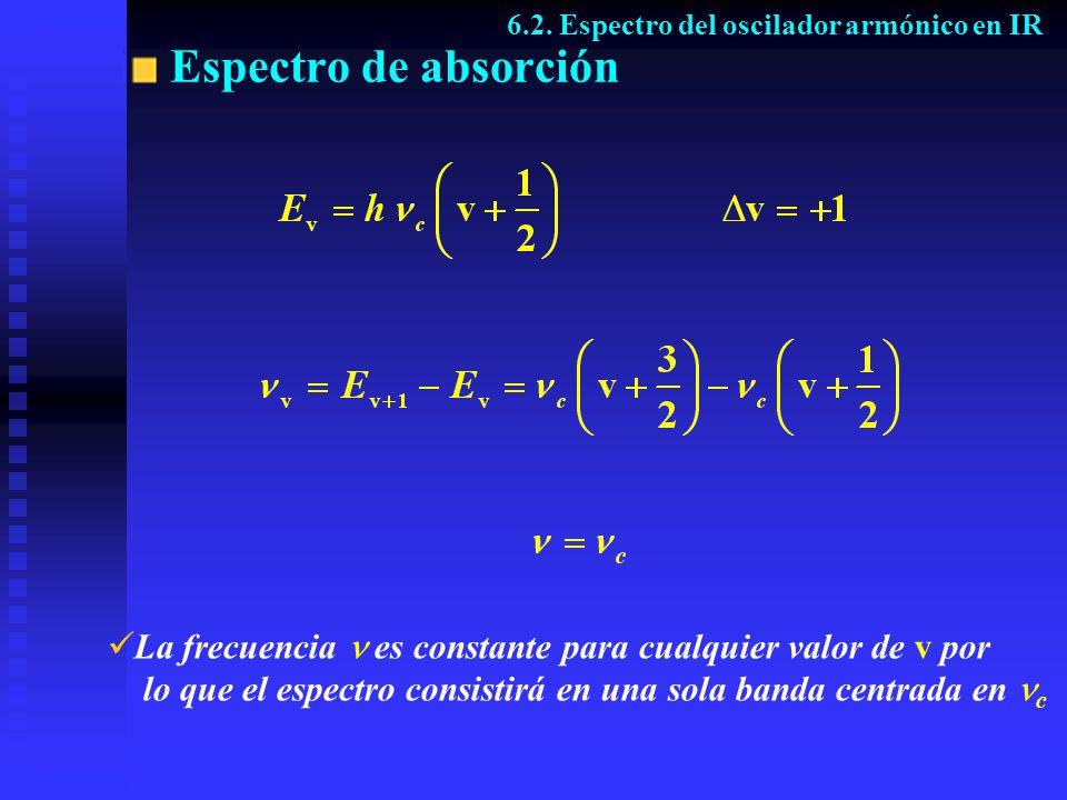 Espectro de absorción L a frecuencia es constante para cualquier valor de v por lo que el espectro consistirá en una sola banda centrada en c 6.2. Esp