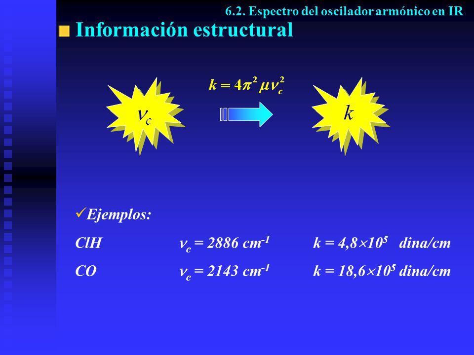 Información estructural c c k k 6.2. Espectro del oscilador armónico en IR Ejemplos: ClH c = 2886 cm -1 k = 4,8 10 5 dina/cm CO c = 2143 cm -1 k = 18,