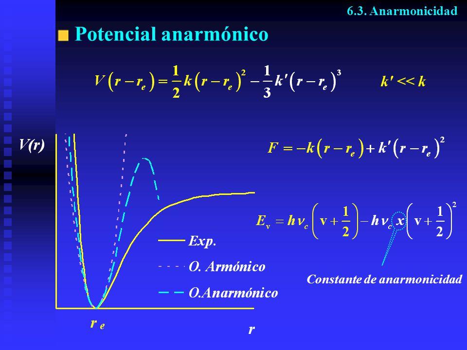 Potencial anarmónico 6.3. Anarmonicidad k' << k Constante de anarmonicidad
